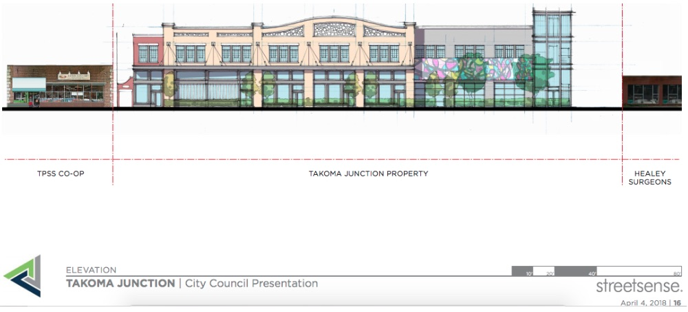 NDC front elevation drawing(1)